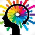 تقویت حافظه برای یاد گیری زبان انگلیسی