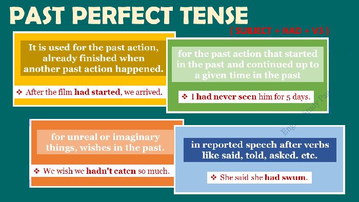 زمان گذشته کامل در زبان انگلیسی