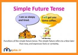 زمان آینده ساده