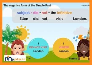 زمان گذشته ساده در زبان انگلیسی