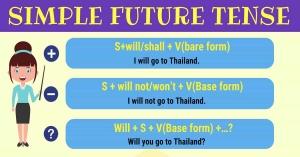 زمان آینده ساده در زبان انگلیسی