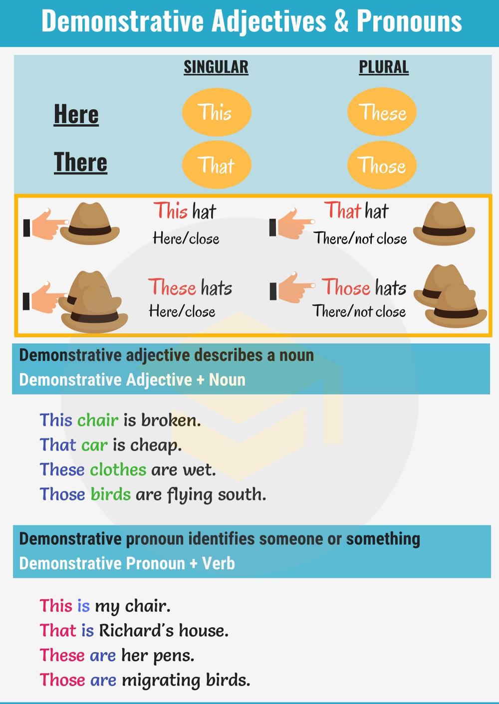 ضمایر اشاره در زبان انگلیسی