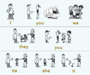 ضمایر شخصی در زبان انگلیسی